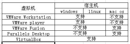 虚拟机软件VMWare Workstation 10最新中文版安装及注册