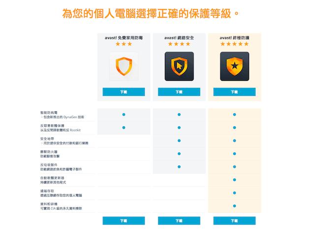 杀软推荐-强大简洁安全防护avast2014中文正式版